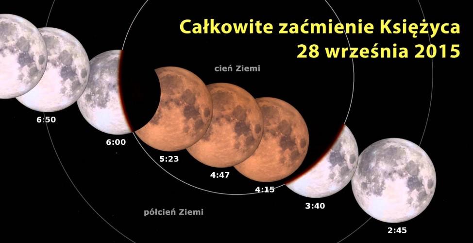 Całkowite zaćmienie Księżyca i superpełnia – 28.09.2015